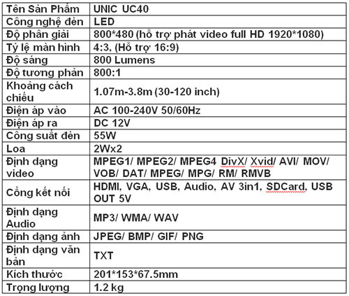 [Hue HD+] Android box - Giúp tivi nhà bạn thông minh hơn với chi phí thấp